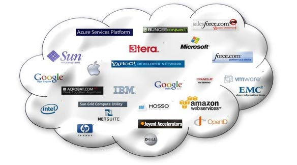 Cloud Computing Providers