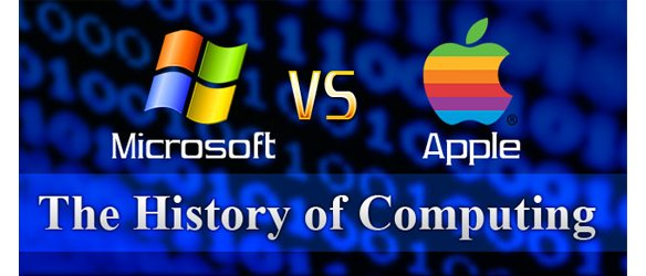 The History Of Computing: Windows vs. Apple ☛ infographic