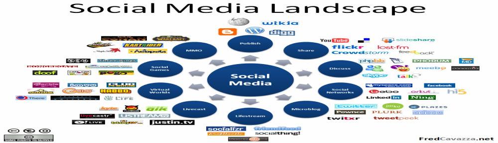 social-media-landscape
