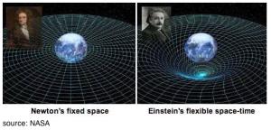 newton_einstein_spacetime