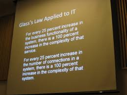 Glass's Law