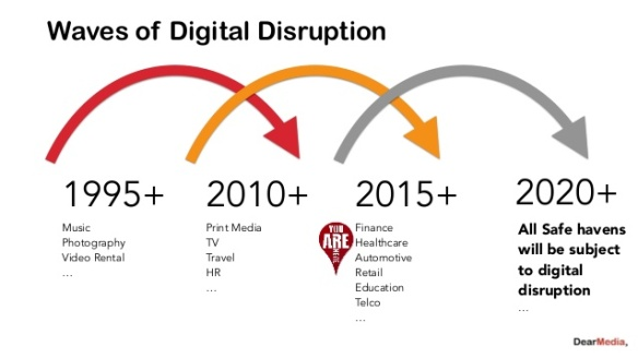 digital-disruption-in-finance
