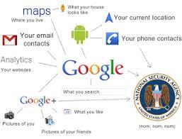 Google Mining