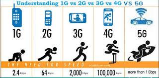 4G v 5G